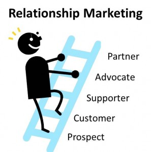 Climbing the relationship marketing ladder!